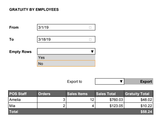 Gratuity Report by Employee